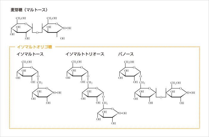 イソマルトオリゴ糖の構造